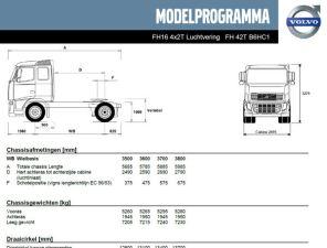 volvo fh16 specificaties